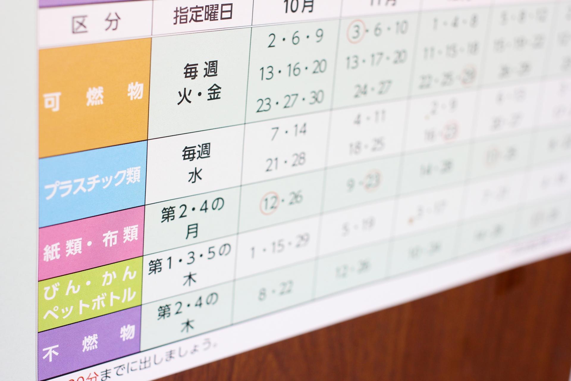 ごみの素材別分類表