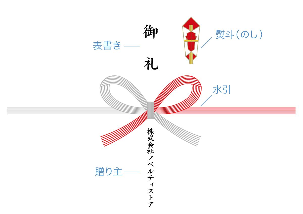 熨斗(のし)紙のパーツ説明